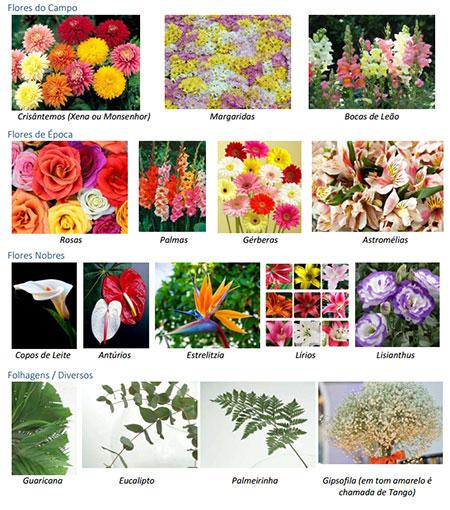 Composição de uma coroa de flores